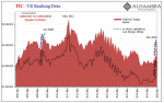 TIC - US Banking Data, 2006-2020