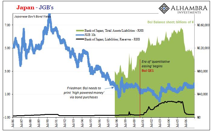 Japan - JGB's 1986-2006