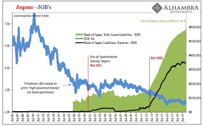 Japan - JGB's 1986-2019