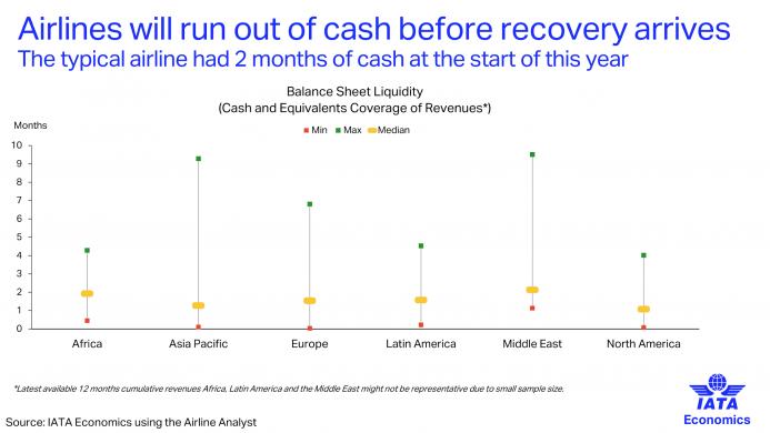 Balance Sheet Liquidity
