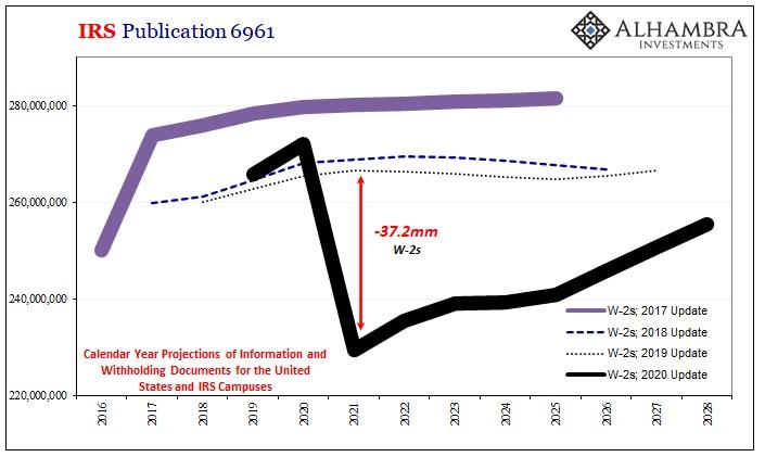 IRS Publication 6961, 2017 - 2020 Update
