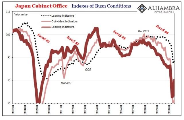 Japan Cabinet Office, 2007-2020