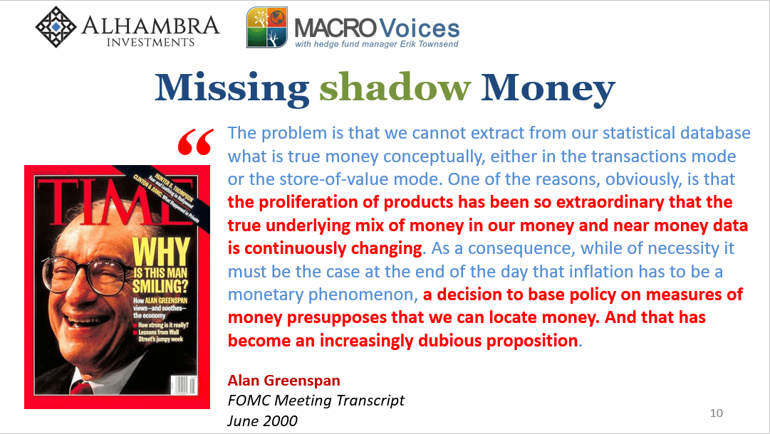 Missing shadow Money