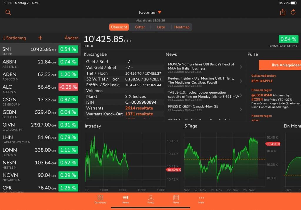 Swissquote App Kurse und Charts