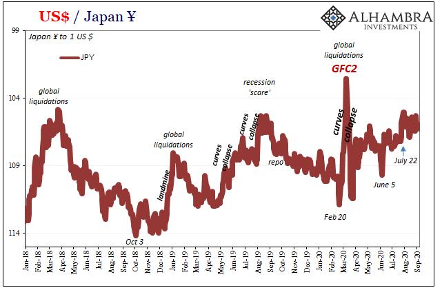 US / Japan, 2018-2020
