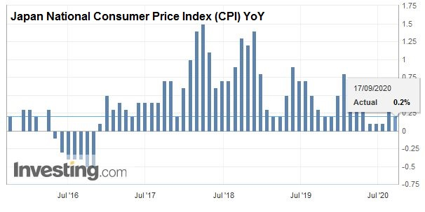 https://snbchf.com/wp-content/uploads/2020/09/Japan-National-Consumer-Price-Index-CPI-YoY-August-2020.jpg
