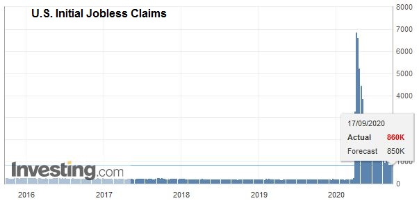 U.S. Initial Jobless Claims, September 17, 2020