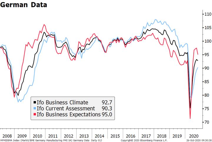 German Data, 2008-2020