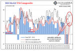 IHS Markit US Composite, 2012-2020
