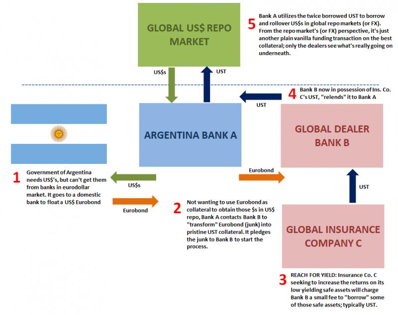 Argentina Bank