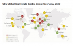 UBS Global Real Estate Bubble Index: Overview, 2020