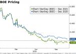 BOE Pricing, 2020