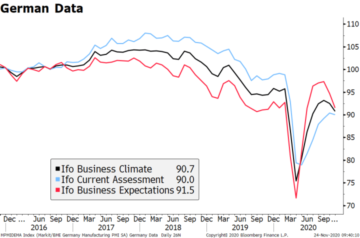 German Data, 2016-2020
