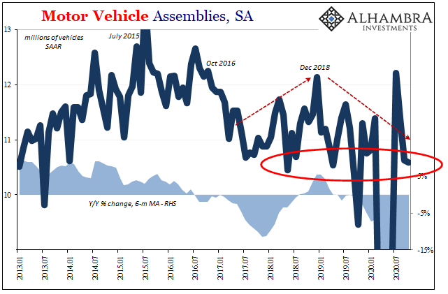 Motor Vehicle Assemblies, SA 2013-2020