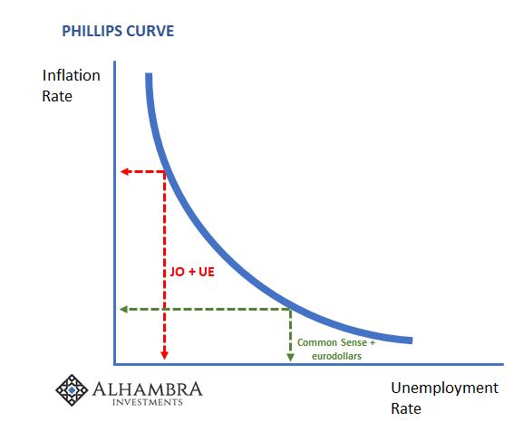 Inflation Hysteria #2 (Slack-edotes)