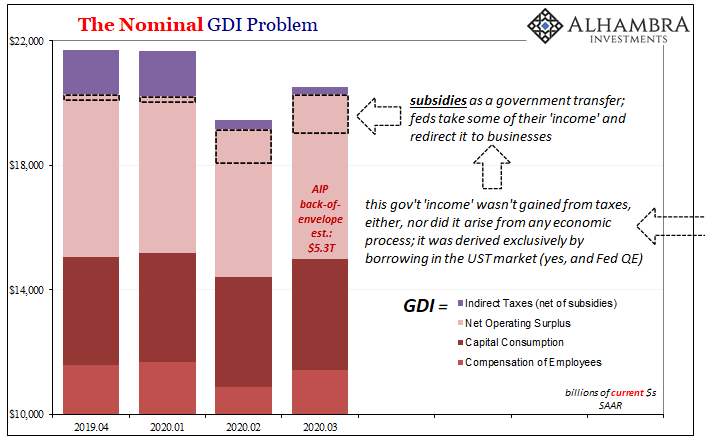 The Nominal GDI Problem