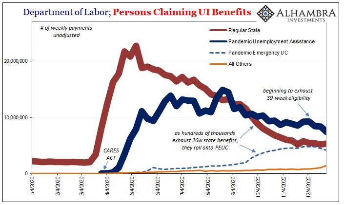 US Unemployment Jobless Claims, Jan 2020 - Dec 2020