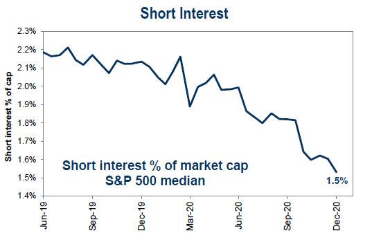 Our Fragile, Brittle Stock Market