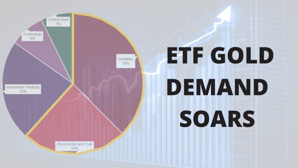 ETF Gold Demand Soars while Consumer Demand Slows
