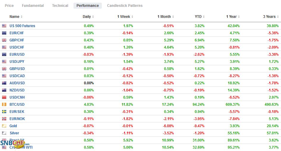 FX Performance, MarFX Performance, March 10ch 10