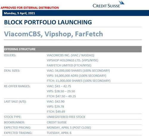 Block Portfolio Launching