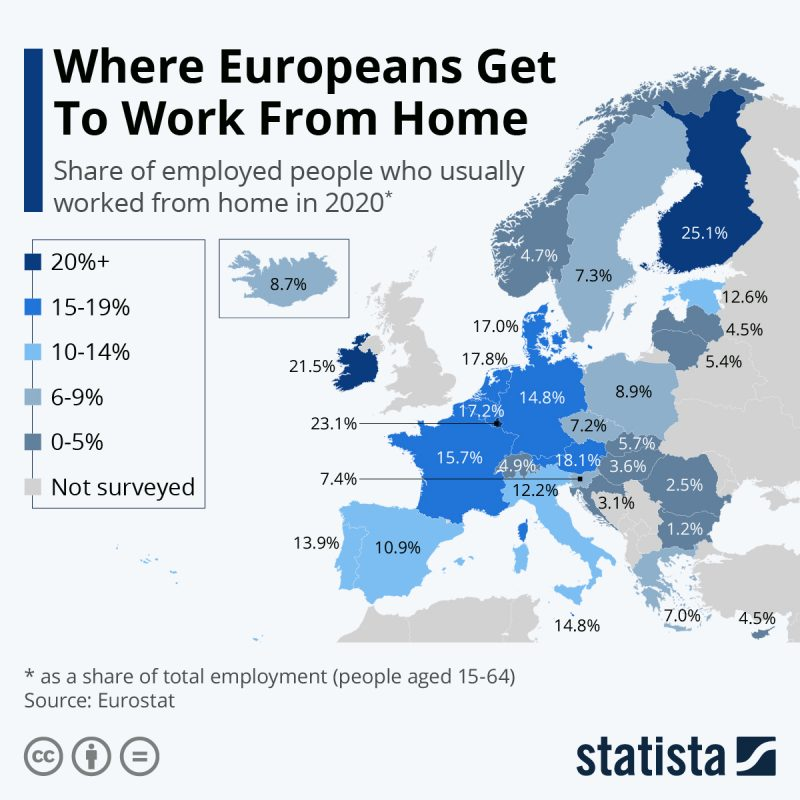 Work from Home in Europe