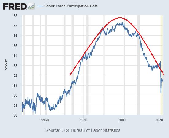 Hey Fed, Explain Again How Making Billionaires Richer Creates Jobs