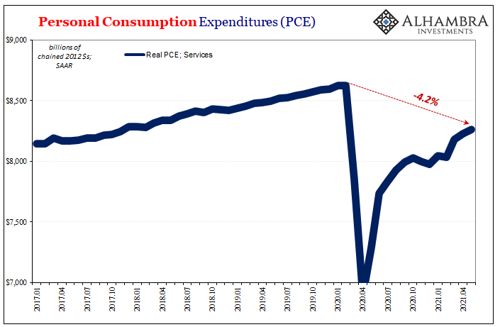 PCE Services, Jan 2017 - Jun 2021