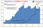 Federal Reserve: Liabilities and Capital, Jan 2021 - Jul 2021