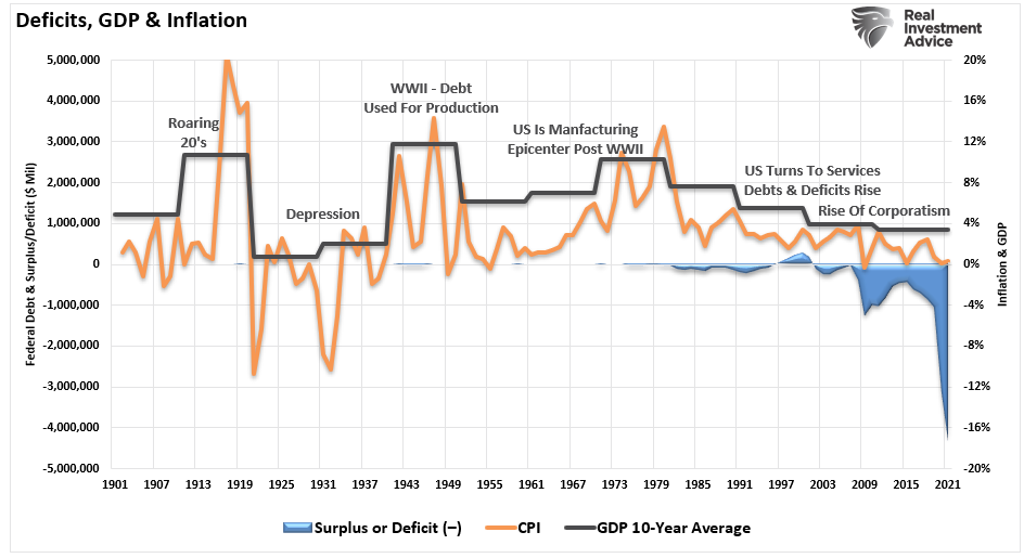 #MacroView: MMT – When Theories Collide With Reality