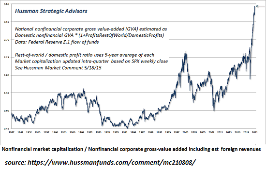Dear Fed: Are You Insane?