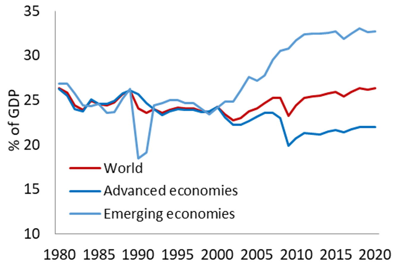 """The Case Against the New """"Secular Stagnation Hypothesis"""""""
