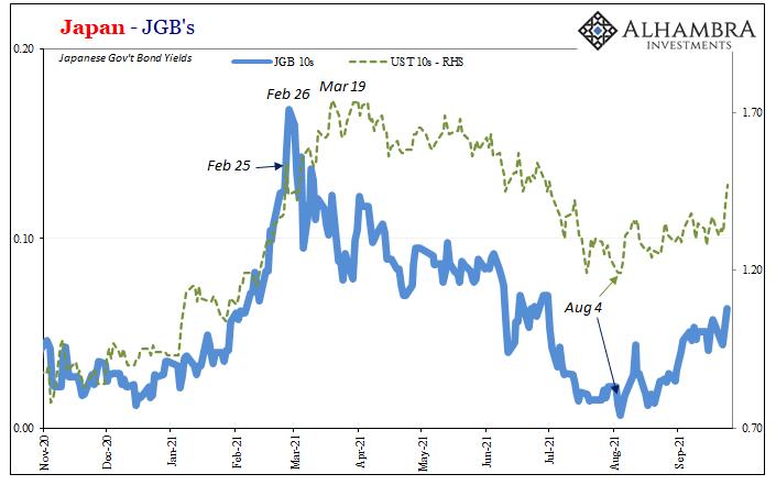 August Avoids Zero In JGB's