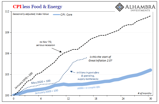 Perfect Time To Review What Is, And What Is Not, Inflation (and why it matters so much)
