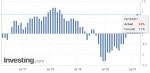 Switzerland Consumer Price Index (CPI) YoY, September 2021