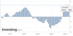 Switzerland Producer Price Index (PPI) YoY, September 2021